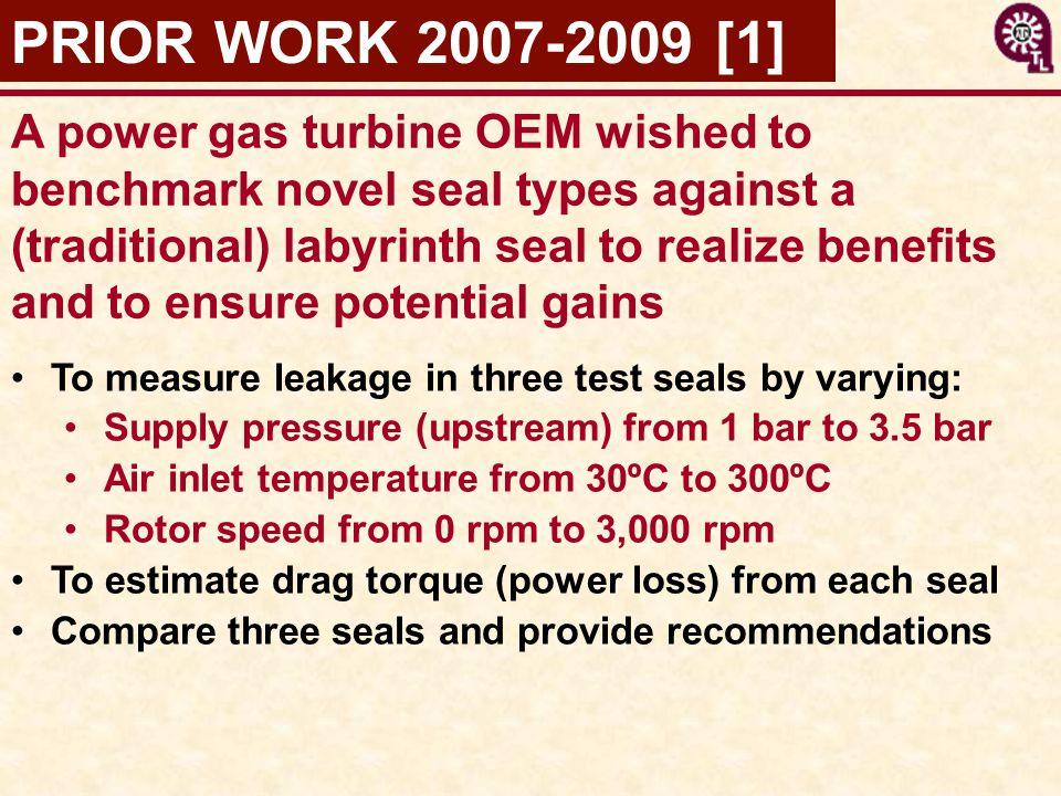 PRIOR WORK 2007-2009 [1]